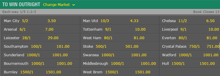 2016-17 EPL Outright